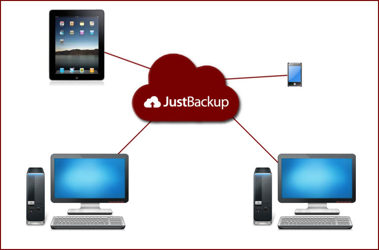 Backup to the cloud using JustBackup - and sync various folders across multiple devices